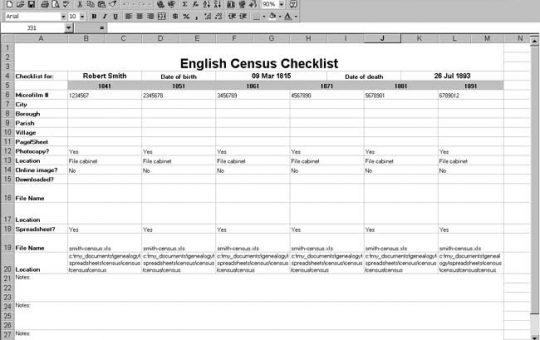 English Census Checklist