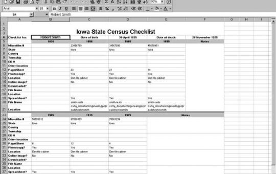 Iowa Census Checklist