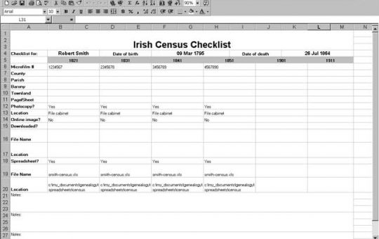 Ireland Census Checklist