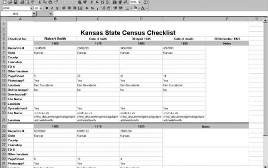 Kansas Census Checklist