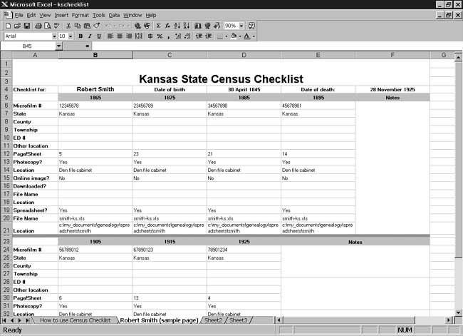 CensusTools Kansas Census Checklist
