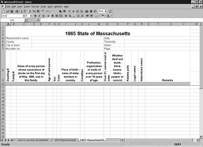 CensusTools 1865 Massachusetts Census Template