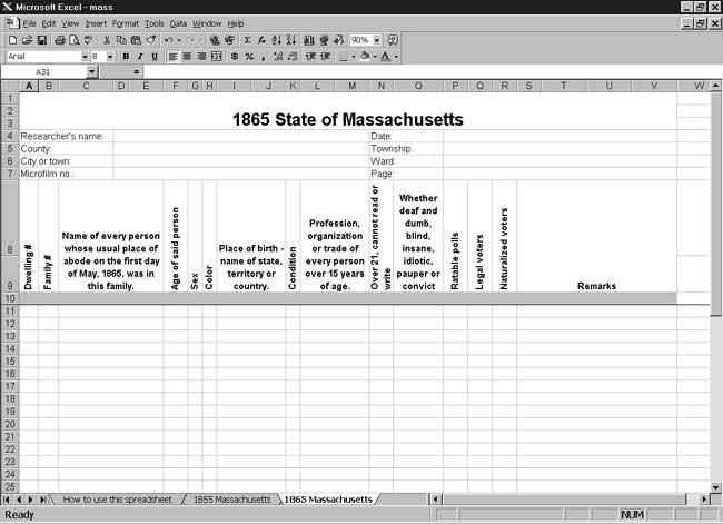 CensusTools 1865 Massachusetts Census Template