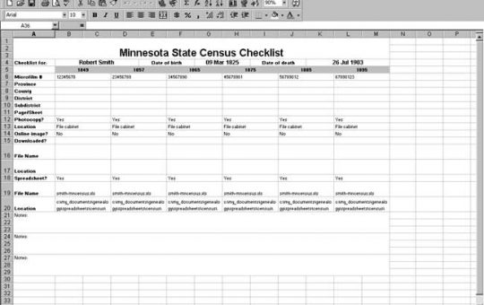 Minnesota Census Checklist