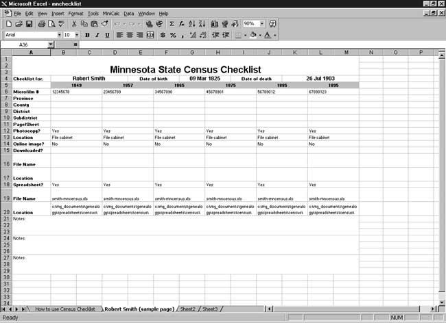 CensusTools Minnesota Census Checklist