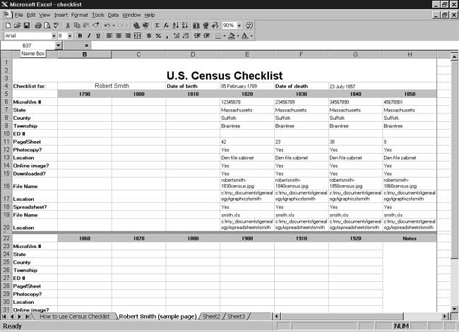 CensusTools US Census Checklist